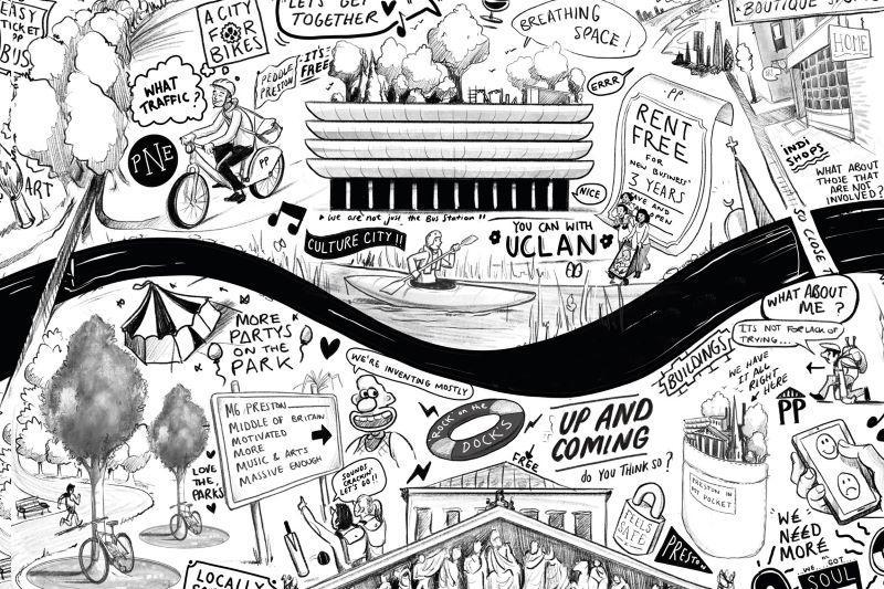 Preston collage of key city landmarks